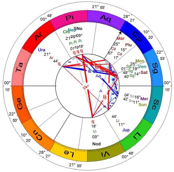 venus moon ritual nov 3rd 2016