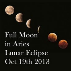 Full Moon Lunar Aries Eclipse- Spotlight on Emotions