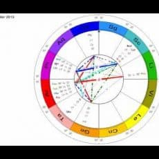 Intense Full Moon in Libra March 27th: 4 Planets in Aries
