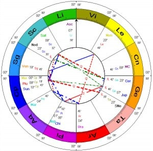 New Year 2013 chart