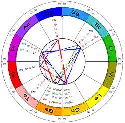 June New Moon in Gemini June 2013