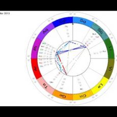New Moon Pisces March 11th 2013