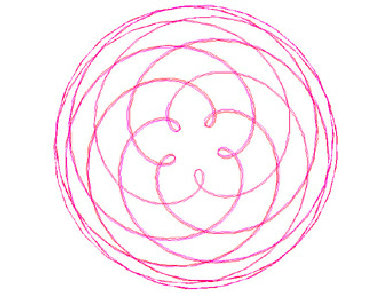 The mandala Venus makes as it goes retrograde